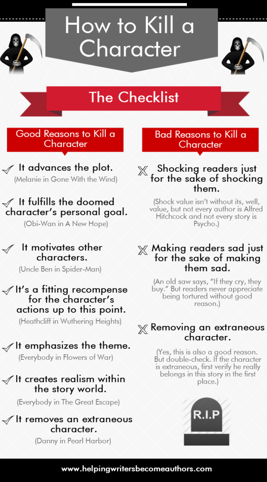 How_to_Kill_a_Character__Infographic